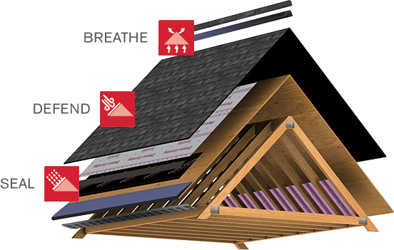 Chico Roofing Images